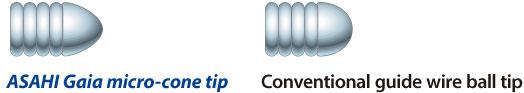 ASAHI Gaia micro-cone tip / Conventional guide wire ball tip